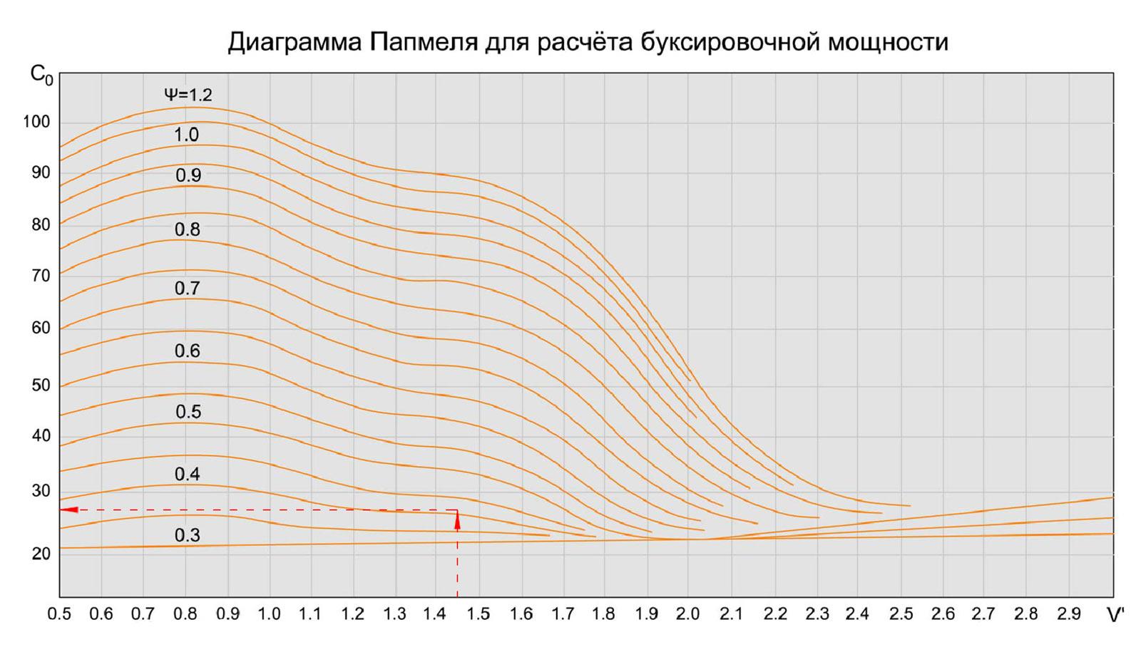 %d0%b4%d0%b8%d0%b0%d0%b3%d1%80%d0%b0%d0%bc%d0%bc%d0%b0-%d0%bf%d0%b0%d0%bf%d0%bc%d0%b5%d0%bb%d1%8f